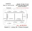 Expert L1, Jumpy XS, Proace compact, Boden mit 5 Ladungssicherungs-Schienen L1 neu T204